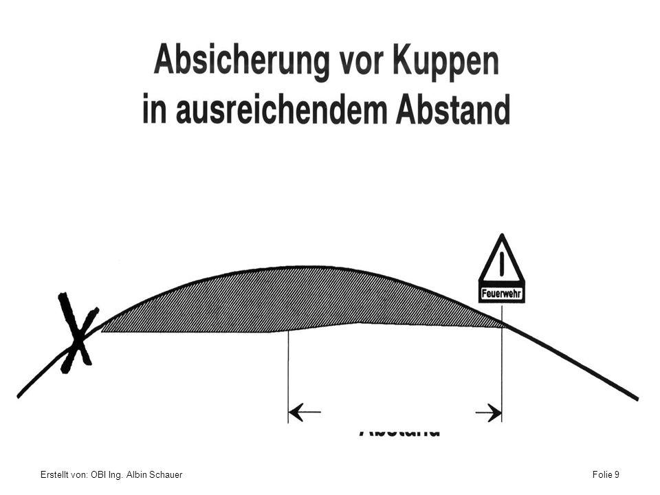 Erstellt von: OBI Ing. Albin SchauerFolie 9