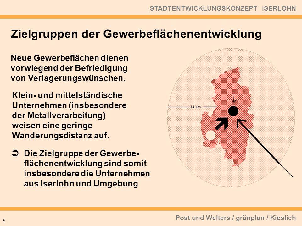 Post und Welters / grünplan / Kieslich STADTENTWICKLUNGSKONZEPT ISERLOHN Neue Gewerbeflächen dienen vorwiegend der Befriedigung von Verlagerungswünschen.