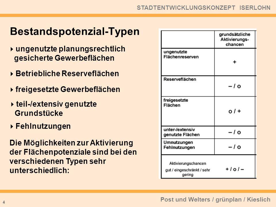 Post und Welters / grünplan / Kieslich STADTENTWICKLUNGSKONZEPT ISERLOHN 5 Darüber hinaus ist das Vorkommen der Flächenpotenziale stark vom Gewerbegebietstyp abhängig.