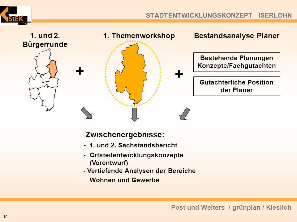Post und Welters / grünplan / Kieslich STADTENTWICKLUNGSKONZEPT ISERLOHN 1. und 2. Bürgerrunde 1. Themenworkshop Bestandsanalyse Planer 10 Zwischenerg