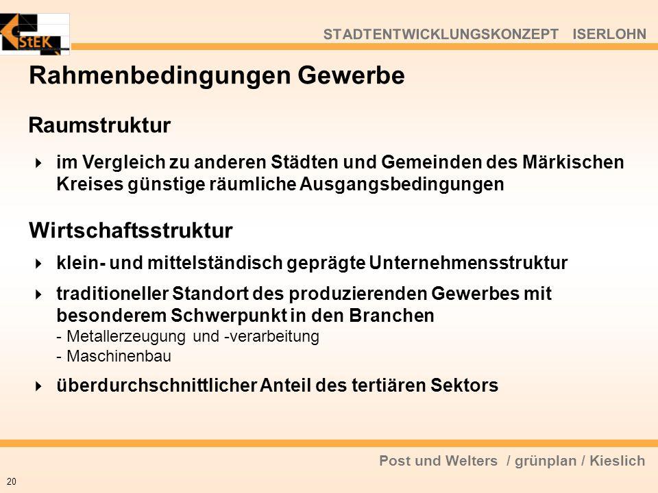 Post und Welters / grünplan / Kieslich STADTENTWICKLUNGSKONZEPT ISERLOHN Raumstruktur im Vergleich zu anderen Städten und Gemeinden des Märkischen Kre