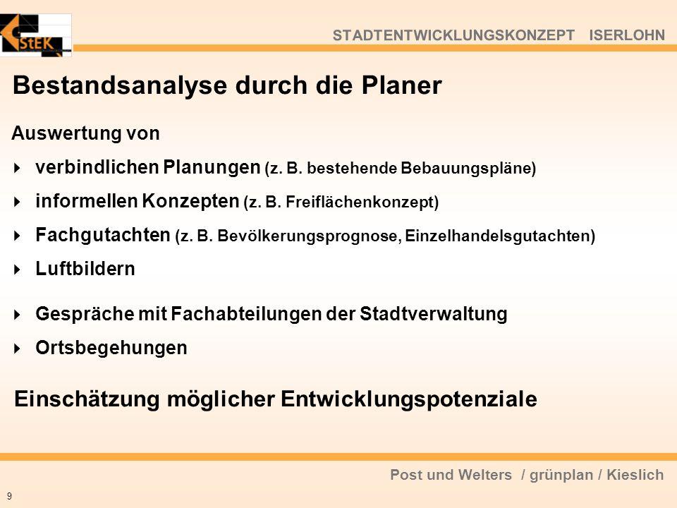 Post und Welters / grünplan / Kieslich STADTENTWICKLUNGSKONZEPT ISERLOHN Bestandsanalyse durch die Planer Auswertung von verbindlichen Planungen (z. B
