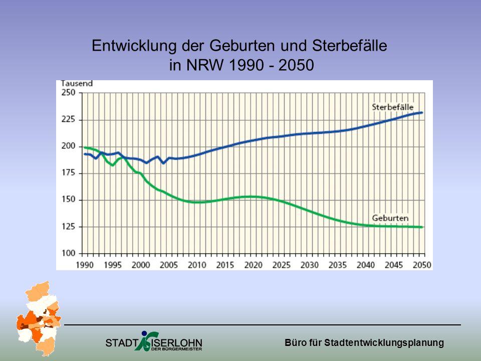 Büro für Stadtentwicklungsplanung Entwicklung der Geburten und Sterbefälle in NRW 1990 - 2050