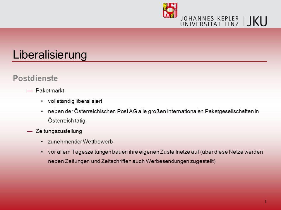 8 Liberalisierung Postdienste Paketmarkt vollständig liberalisiert neben der Österreichischen Post AG alle großen internationalen Paketgesellschaften in Österreich tätig Zeitungszustellung zunehmender Wettbewerb vor allem Tageszeitungen bauen ihre eigenen Zustellnetze auf (über diese Netze werden neben Zeitungen und Zeitschriften auch Werbesendungen zugestellt)