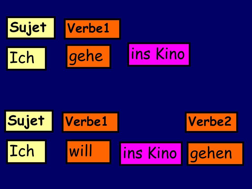 As-tu remarqué…..? …où est le 2 ème verbe ? et de quel type de verbe sagit-il?