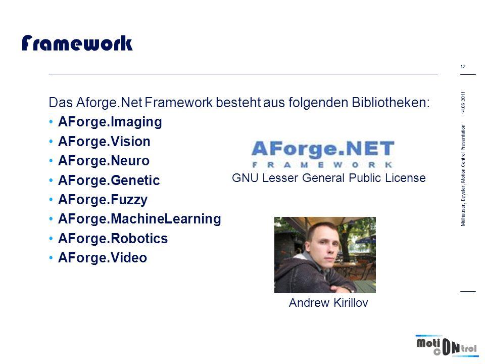 Framework Das Aforge.Net Framework besteht aus folgenden Bibliotheken: AForge.Imaging AForge.Vision AForge.Neuro AForge.Genetic AForge.Fuzzy AForge.Ma
