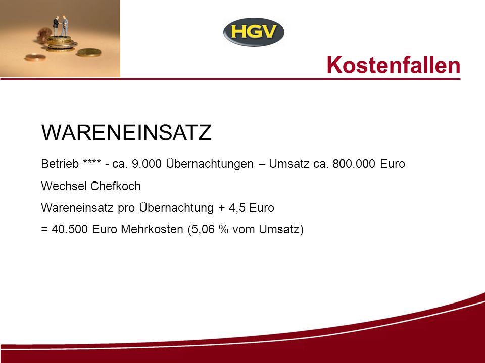 Kostenfallen WARENEINSATZ Betrieb **** - ca. 9.000 Übernachtungen – Umsatz ca. 800.000 Euro Wechsel Chefkoch Wareneinsatz pro Übernachtung + 4,5 Euro