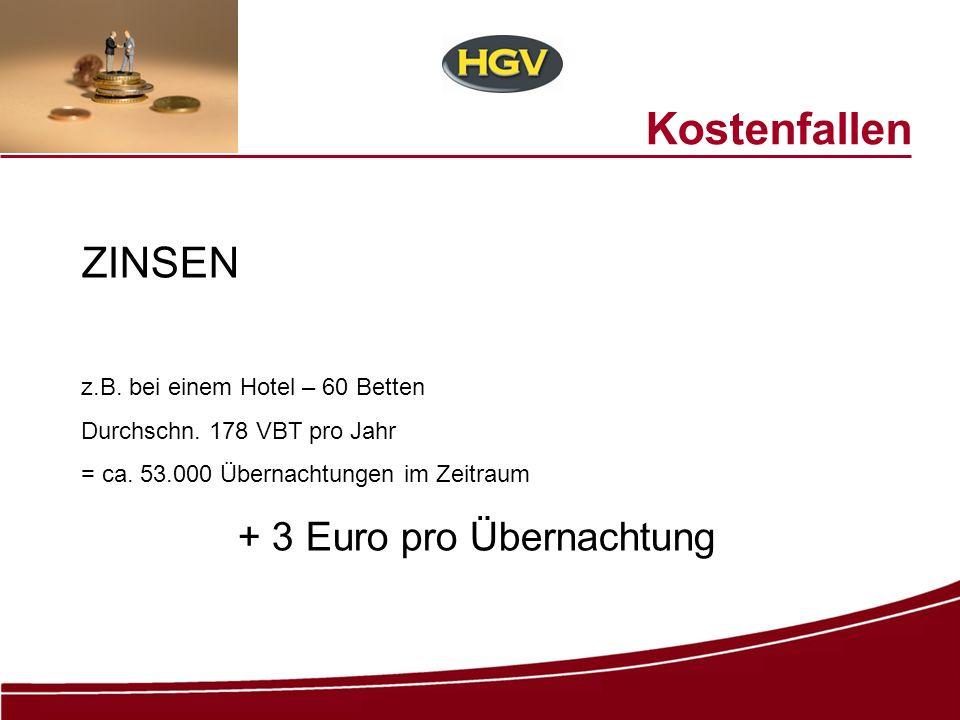 Kostenfallen ZINSEN z.B. bei einem Hotel – 60 Betten Durchschn. 178 VBT pro Jahr = ca. 53.000 Übernachtungen im Zeitraum + 3 Euro pro Übernachtung