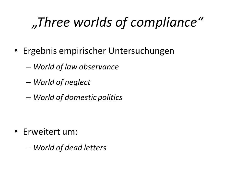 Three worlds of compliance Ergebnis empirischer Untersuchungen – World of law observance – World of neglect – World of domestic politics Erweitert um: – World of dead letters