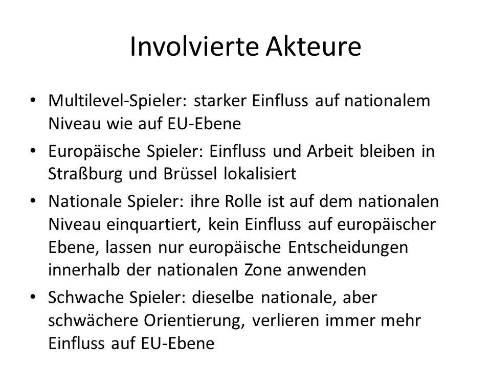Involvierte Akteure Multilevel-Spieler: starker Einfluss auf nationalem Niveau wie auf EU-Ebene Europäische Spieler: Einfluss und Arbeit bleiben in Straßburg und Brüssel lokalisiert Nationale Spieler: ihre Rolle ist auf dem nationalen Niveau einquartiert, kein Einfluss auf europäischer Ebene, lassen nur europäische Entscheidungen innerhalb der nationalen Zone anwenden Schwache Spieler: dieselbe nationale, aber schwächere Orientierung, verlieren immer mehr Einfluss auf EU-Ebene