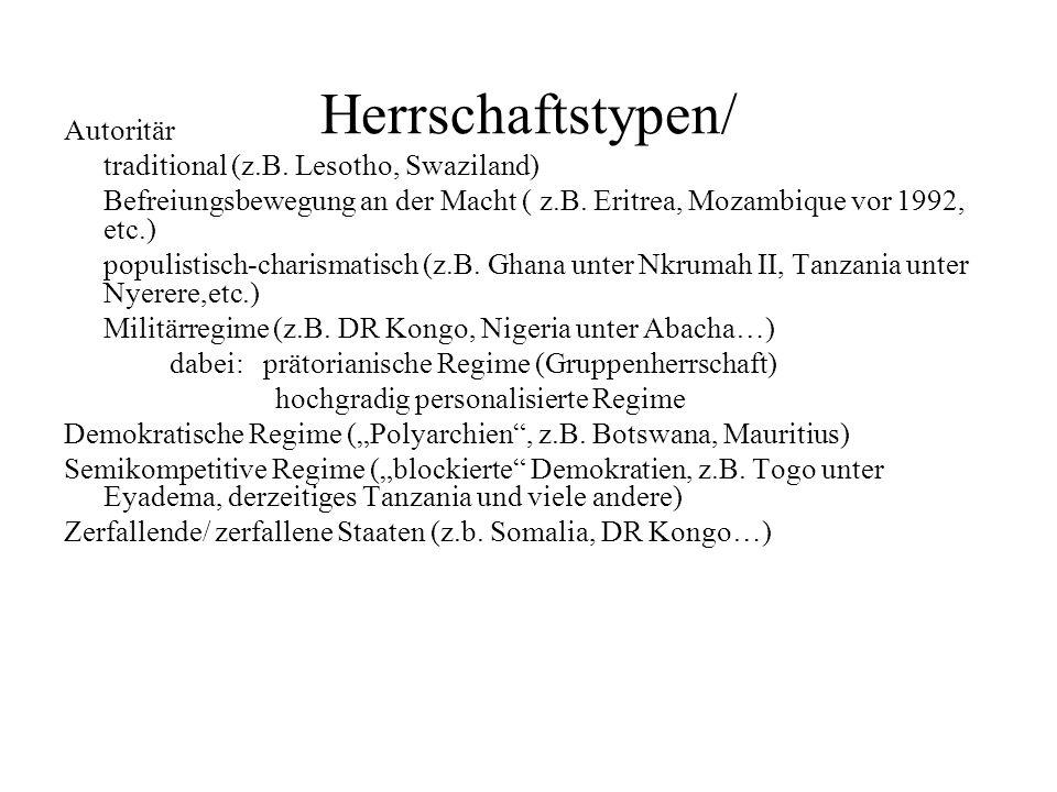 Herrschaftstypen/ Autoritär traditional (z.B.