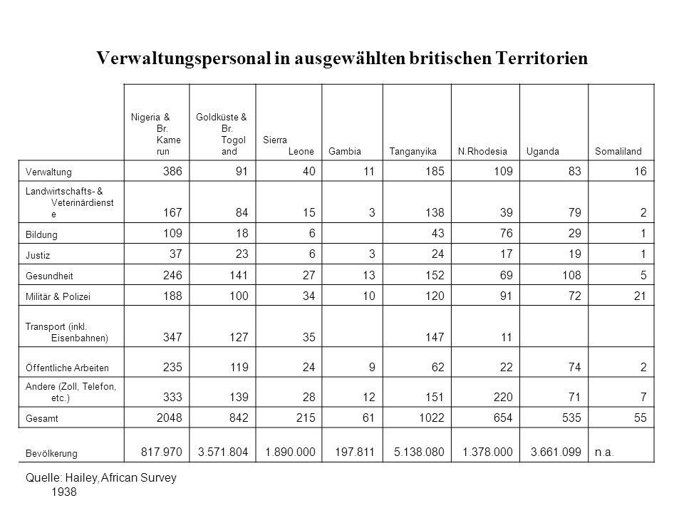 Verwaltungspersonal in ausgewählten britischen Territorien Nigeria & Br.