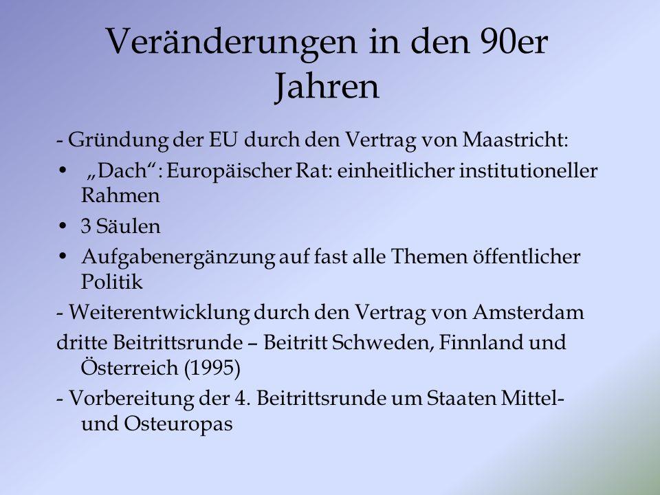 Veränderungen in den 90er Jahren - Gründung der EU durch den Vertrag von Maastricht: Dach: Europäischer Rat: einheitlicher institutioneller Rahmen 3 Säulen Aufgabenergänzung auf fast alle Themen öffentlicher Politik - Weiterentwicklung durch den Vertrag von Amsterdam dritte Beitrittsrunde – Beitritt Schweden, Finnland und Österreich (1995) - Vorbereitung der 4.