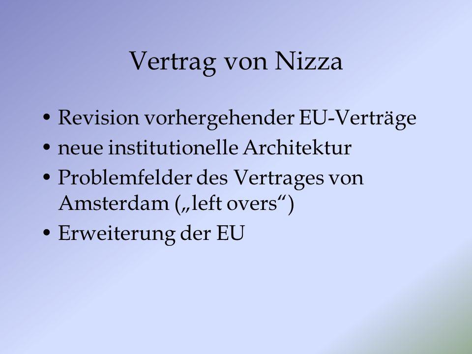 Vertrag von Nizza Revision vorhergehender EU-Verträge neue institutionelle Architektur Problemfelder des Vertrages von Amsterdam (left overs) Erweiterung der EU