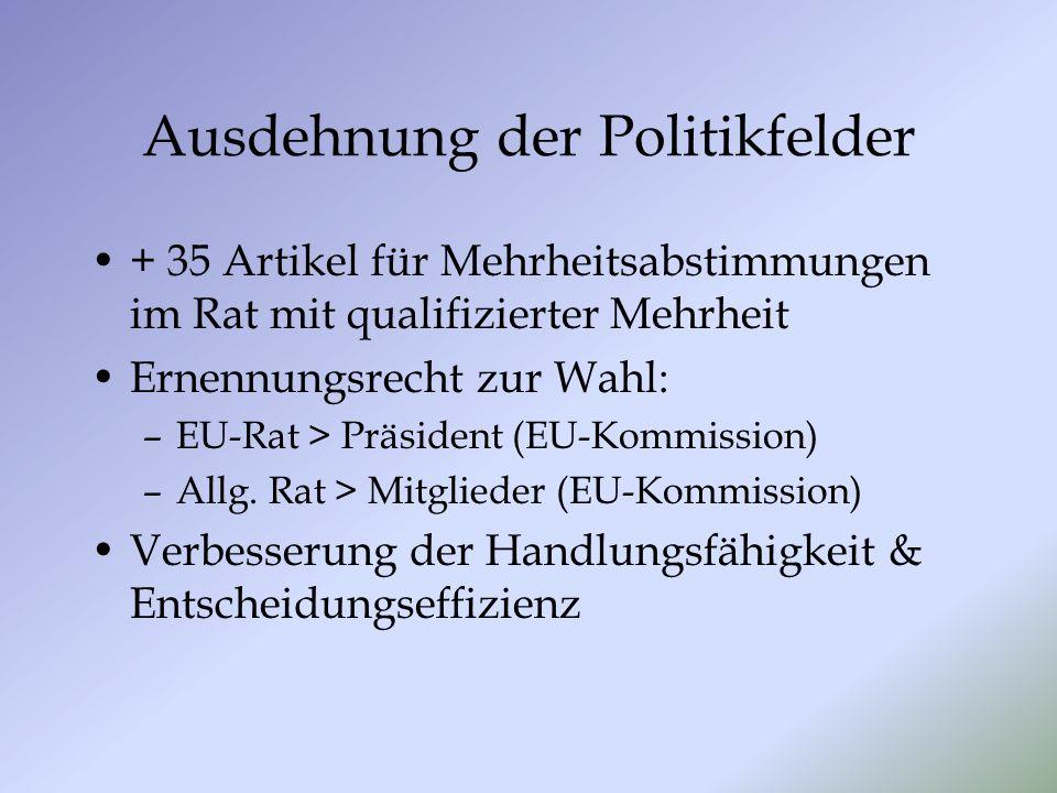 Ausdehnung der Politikfelder + 35 Artikel für Mehrheitsabstimmungen im Rat mit qualifizierter Mehrheit Ernennungsrecht zur Wahl: –EU-Rat > Präsident (