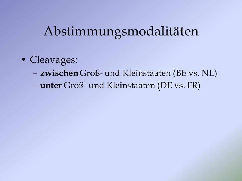 Abstimmungsmodalitäten Cleavages: – zwischen Groß- und Kleinstaaten (BE vs. NL) – unter Groß- und Kleinstaaten (DE vs. FR)