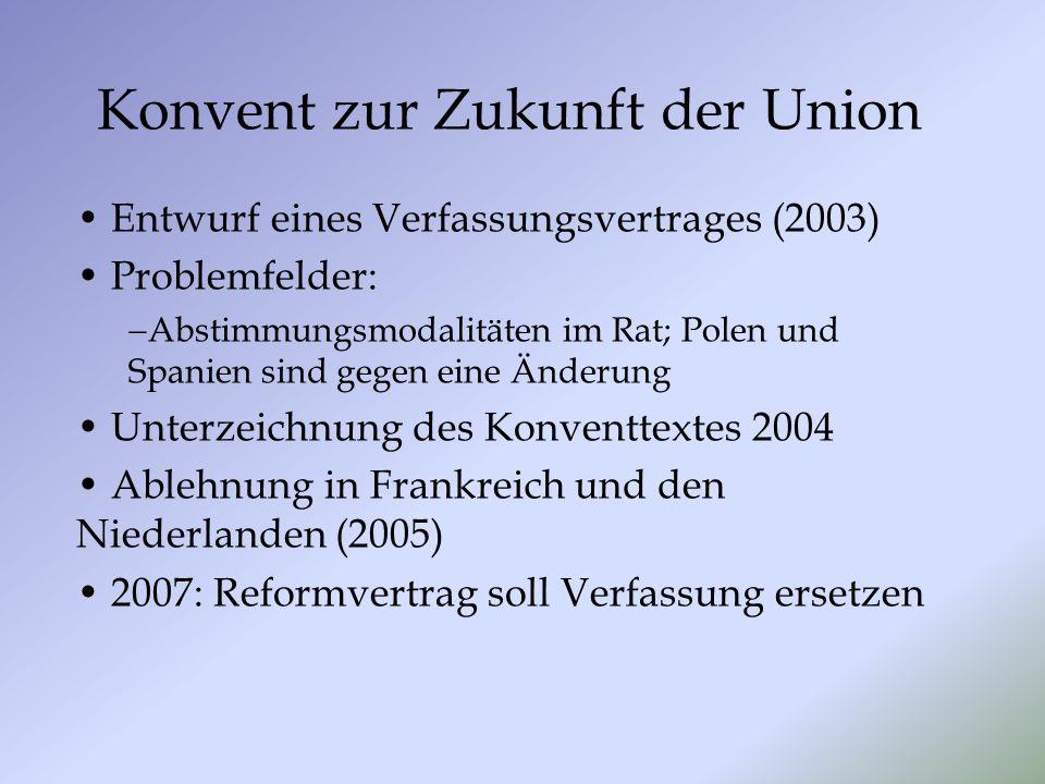 Konvent zur Zukunft der Union Entwurf eines Verfassungsvertrages (2003) Problemfelder: Abstimmungsmodalitäten im Rat; Polen und Spanien sind gegen eine Änderung Unterzeichnung des Konventtextes 2004 Ablehnung in Frankreich und den Niederlanden (2005) 2007: Reformvertrag soll Verfassung ersetzen