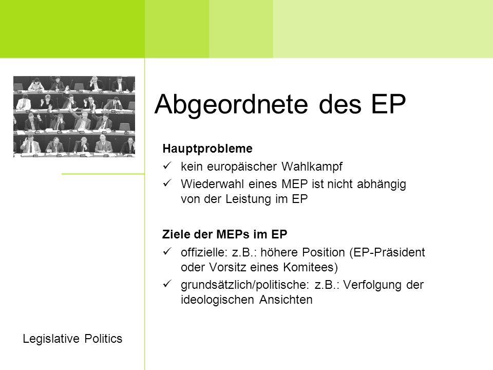 Abgeordnete des EP Hauptprobleme kein europäischer Wahlkampf Wiederwahl eines MEP ist nicht abhängig von der Leistung im EP Ziele der MEPs im EP offizielle: z.B.: höhere Position (EP-Präsident oder Vorsitz eines Komitees) grundsätzlich/politische: z.B.: Verfolgung der ideologischen Ansichten Legislative Politics