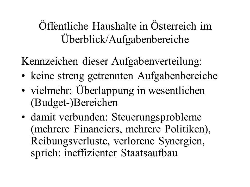 Öffentliche Haushalte in Österreich im Überblick/Aufgabenbereiche Kennzeichen dieser Aufgabenverteilung: keine streng getrennten Aufgabenbereiche viel