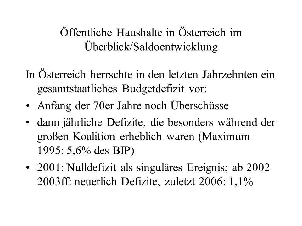 Öffentliche Haushalte in Österreich im Überblick/Saldoentwicklung In Österreich herrschte in den letzten Jahrzehnten ein gesamtstaatliches Budgetdefiz