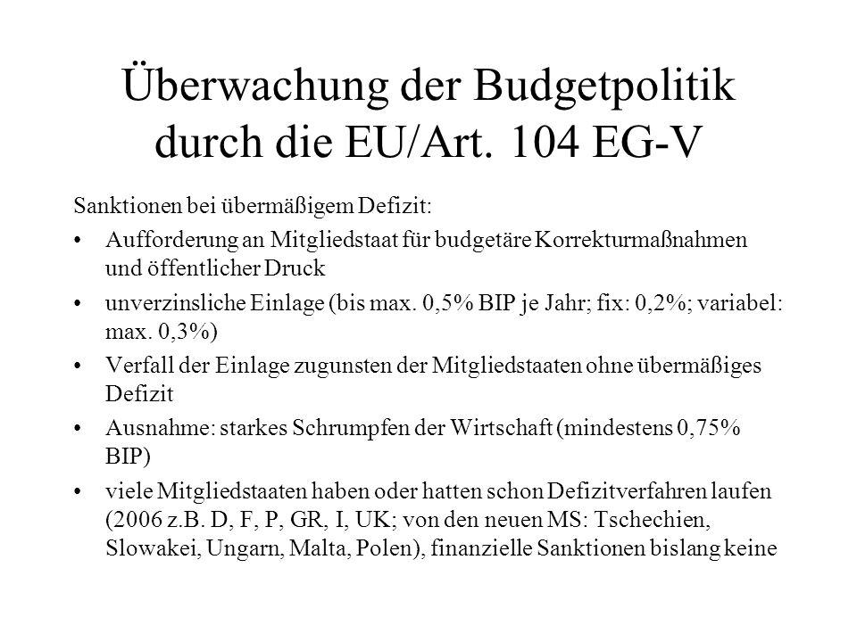Überwachung der Budgetpolitik durch die EU/Art. 104 EG-V Sanktionen bei übermäßigem Defizit: Aufforderung an Mitgliedstaat für budgetäre Korrekturmaßn
