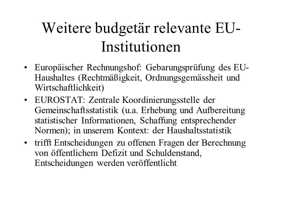 Weitere budgetär relevante EU- Institutionen Europäischer Rechnungshof: Gebarungsprüfung des EU- Haushaltes (Rechtmäßigkeit, Ordnungsgemässheit und Wi