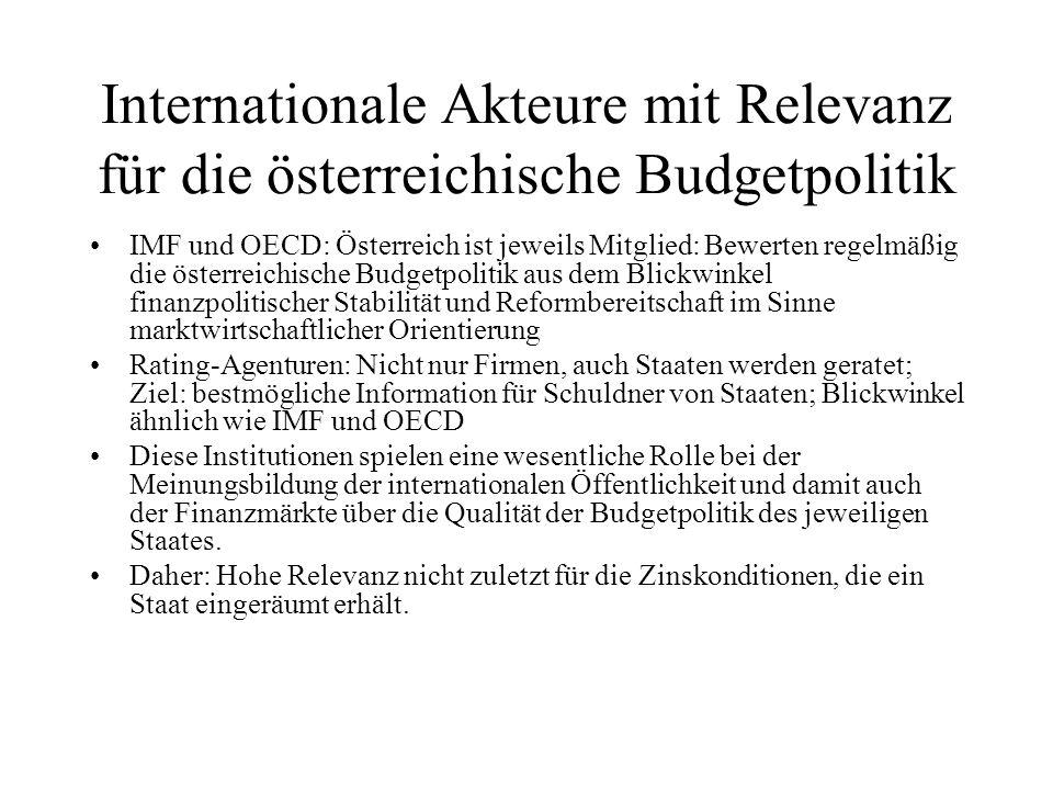 Internationale Akteure mit Relevanz für die österreichische Budgetpolitik IMF und OECD: Österreich ist jeweils Mitglied: Bewerten regelmäßig die öster