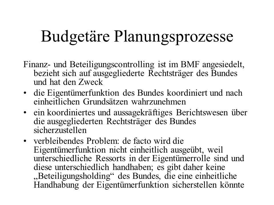 Budgetäre Planungsprozesse Finanz- und Beteiligungscontrolling ist im BMF angesiedelt, bezieht sich auf ausgegliederte Rechtsträger des Bundes und hat