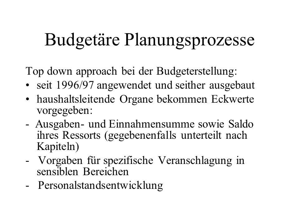 Budgetäre Planungsprozesse Top down approach bei der Budgeterstellung: seit 1996/97 angewendet und seither ausgebaut haushaltsleitende Organe bekommen