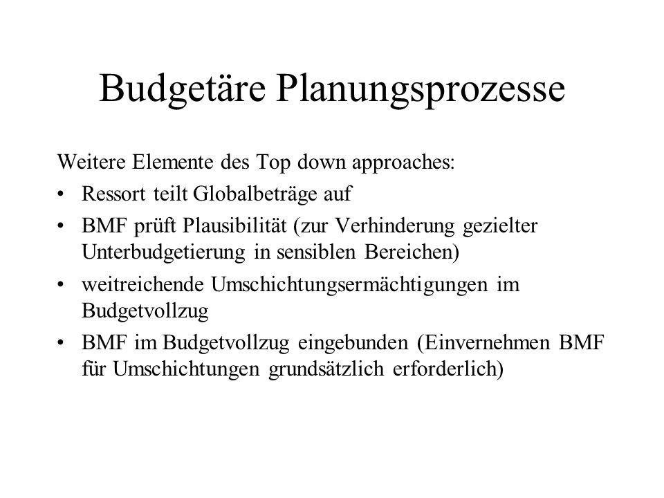 Budgetäre Planungsprozesse Weitere Elemente des Top down approaches: Ressort teilt Globalbeträge auf BMF prüft Plausibilität (zur Verhinderung gezielt
