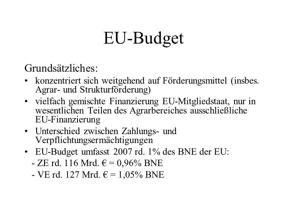 EU-Budget Grundsätzliches: konzentriert sich weitgehend auf Förderungsmittel (insbes. Agrar- und Strukturförderung) vielfach gemischte Finanzierung EU