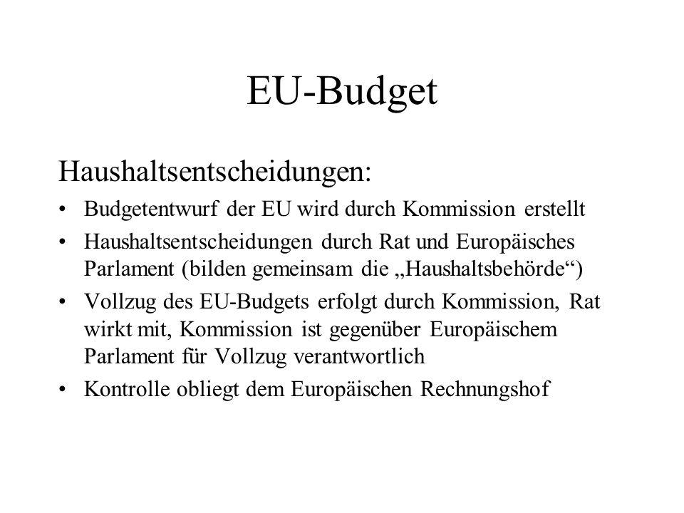 EU-Budget Haushaltsentscheidungen: Budgetentwurf der EU wird durch Kommission erstellt Haushaltsentscheidungen durch Rat und Europäisches Parlament (b
