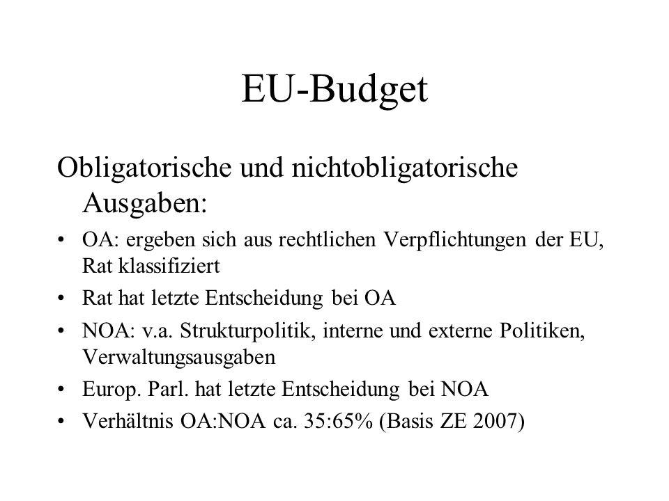 EU-Budget Obligatorische und nichtobligatorische Ausgaben: OA: ergeben sich aus rechtlichen Verpflichtungen der EU, Rat klassifiziert Rat hat letzte E