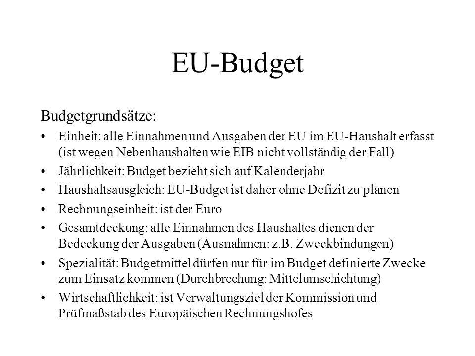 EU-Budget Budgetgrundsätze: Einheit: alle Einnahmen und Ausgaben der EU im EU-Haushalt erfasst (ist wegen Nebenhaushalten wie EIB nicht vollständig de