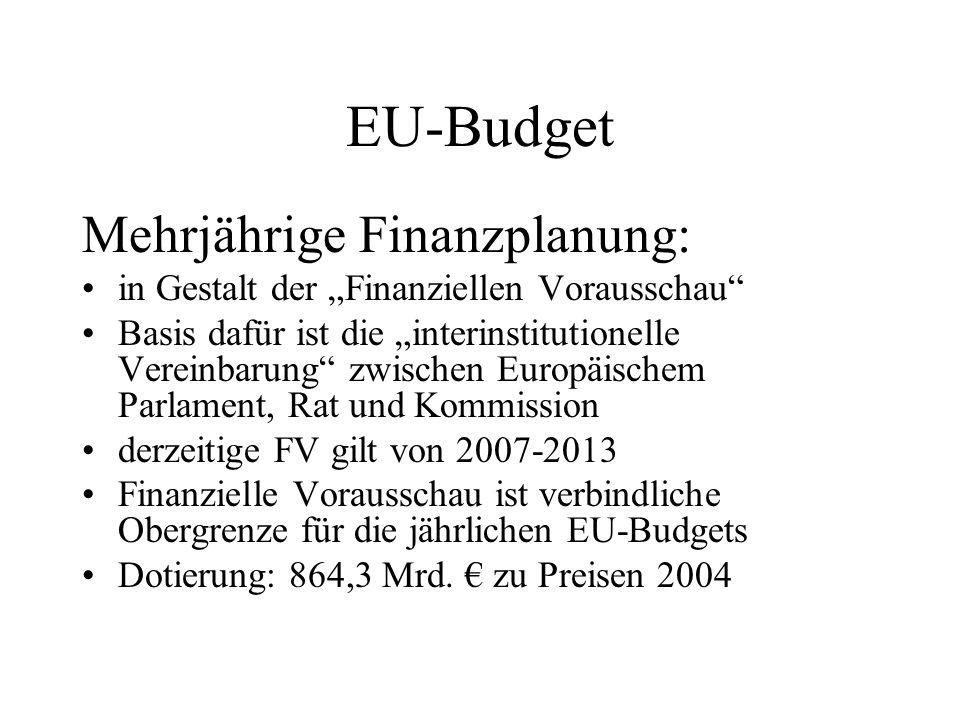 EU-Budget Mehrjährige Finanzplanung: in Gestalt der Finanziellen Vorausschau Basis dafür ist die interinstitutionelle Vereinbarung zwischen Europäisch