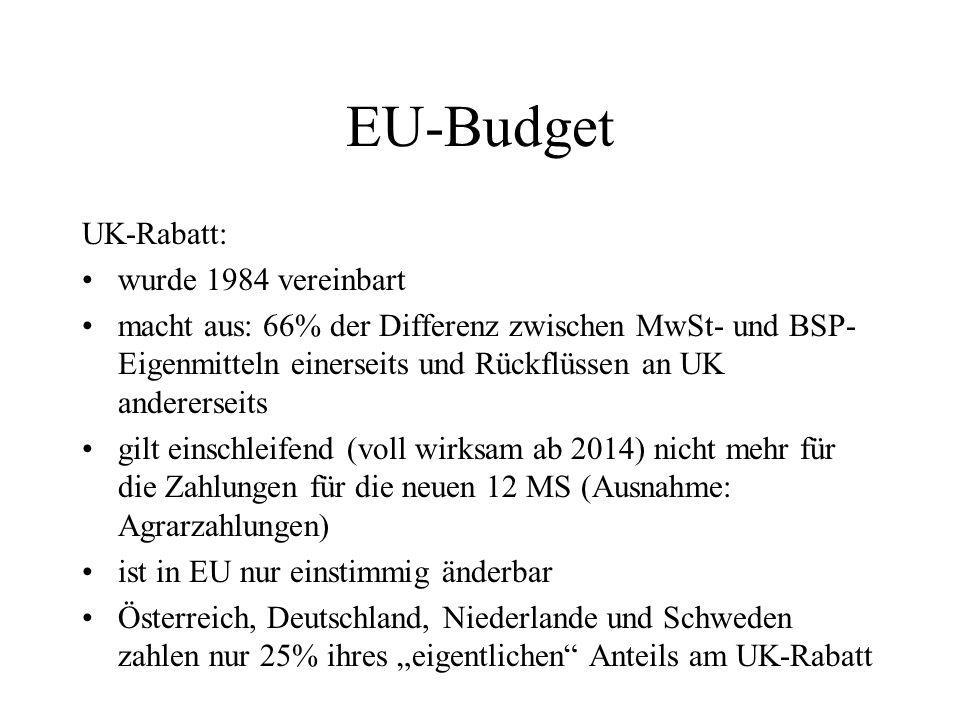 EU-Budget UK-Rabatt: wurde 1984 vereinbart macht aus: 66% der Differenz zwischen MwSt- und BSP- Eigenmitteln einerseits und Rückflüssen an UK anderers