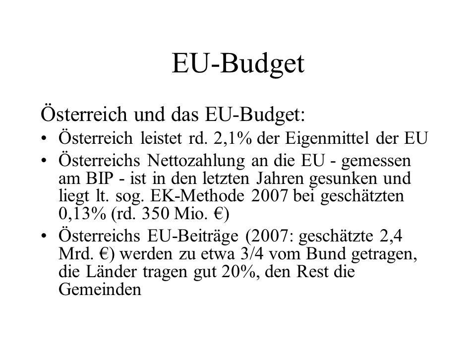 EU-Budget Österreich und das EU-Budget: Österreich leistet rd. 2,1% der Eigenmittel der EU Österreichs Nettozahlung an die EU - gemessen am BIP - ist