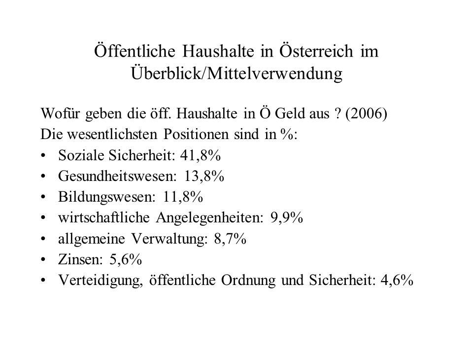 Öffentliche Haushalte in Österreich im Überblick/Mittelverwendung Wofür geben die öff. Haushalte in Ö Geld aus ? (2006) Die wesentlichsten Positionen