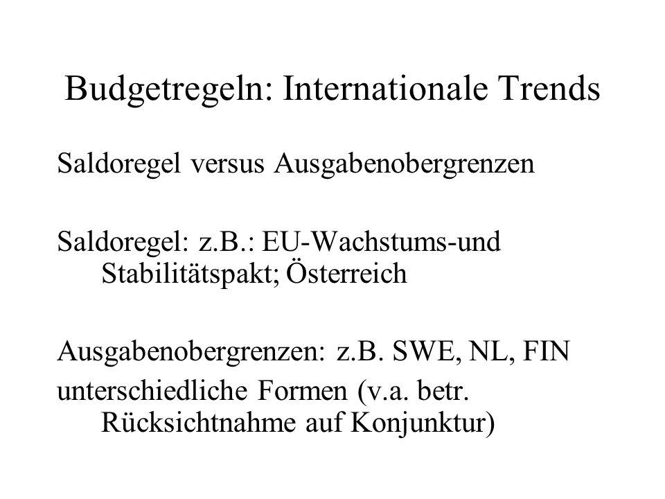 Budgetregeln: Internationale Trends Saldoregel versus Ausgabenobergrenzen Saldoregel: z.B.: EU-Wachstums-und Stabilitätspakt; Österreich Ausgabenoberg