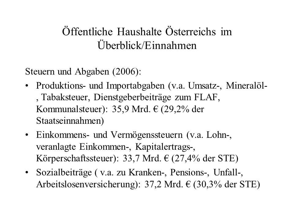 Öffentliche Haushalte Österreichs im Überblick/Einnahmen Steuern und Abgaben (2006): Produktions- und Importabgaben (v.a. Umsatz-, Mineralöl-, Tabakst