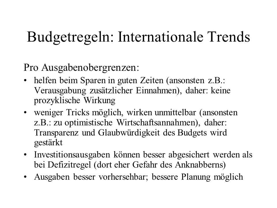 Budgetregeln: Internationale Trends Pro Ausgabenobergrenzen: helfen beim Sparen in guten Zeiten (ansonsten z.B.: Verausgabung zusätzlicher Einnahmen),