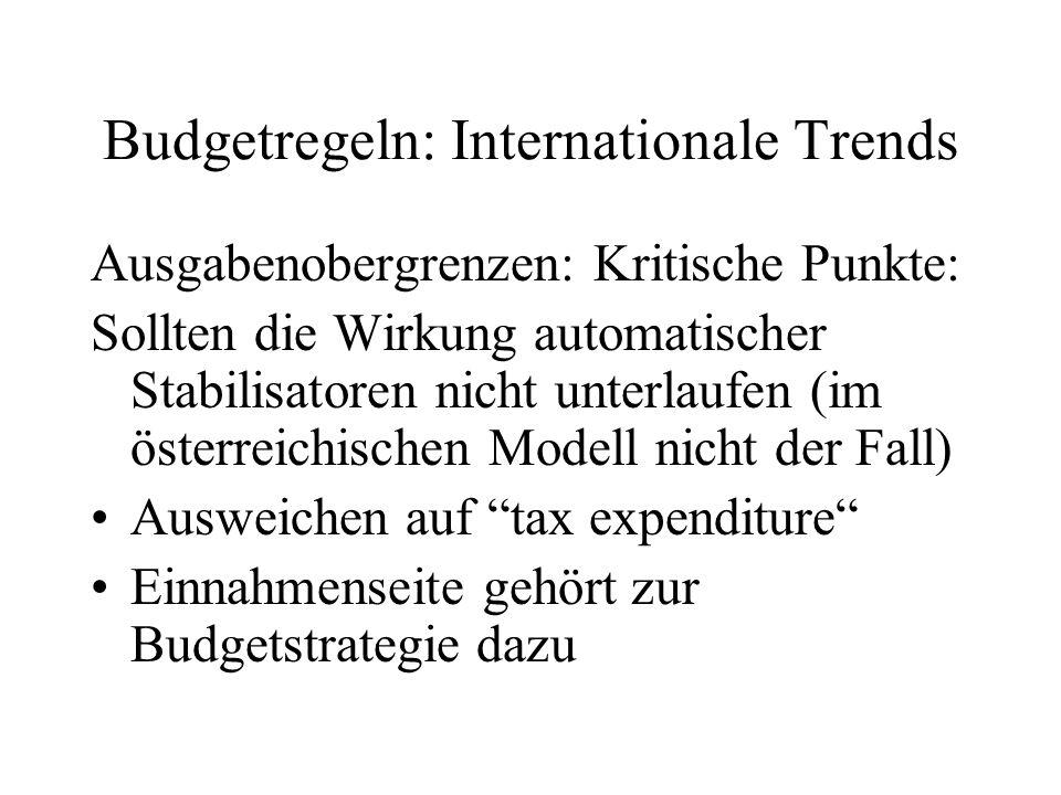 Budgetregeln: Internationale Trends Ausgabenobergrenzen: Kritische Punkte: Sollten die Wirkung automatischer Stabilisatoren nicht unterlaufen (im öste