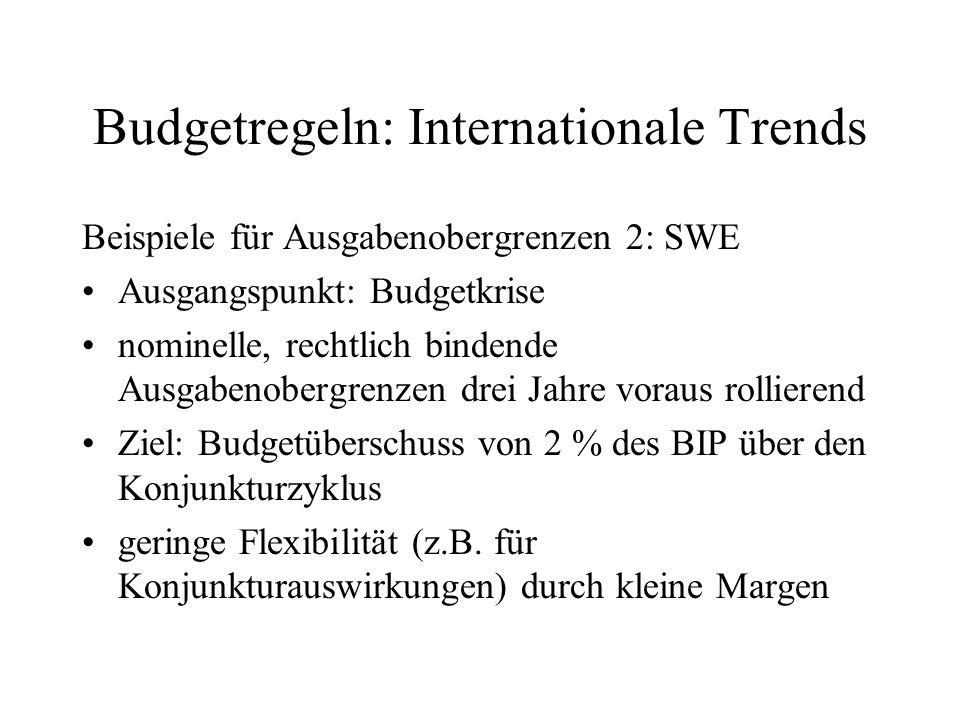 Budgetregeln: Internationale Trends Beispiele für Ausgabenobergrenzen 2: SWE Ausgangspunkt: Budgetkrise nominelle, rechtlich bindende Ausgabenobergren