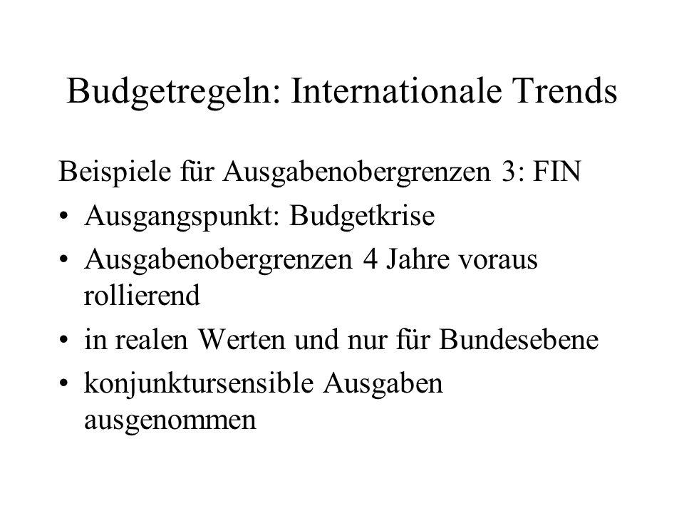 Budgetregeln: Internationale Trends Beispiele für Ausgabenobergrenzen 3: FIN Ausgangspunkt: Budgetkrise Ausgabenobergrenzen 4 Jahre voraus rollierend