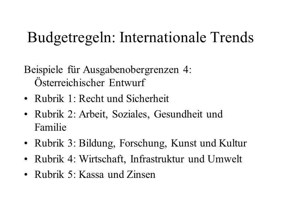 Budgetregeln: Internationale Trends Beispiele für Ausgabenobergrenzen 4: Österreichischer Entwurf Rubrik 1: Recht und Sicherheit Rubrik 2: Arbeit, Soz