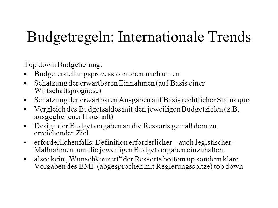 Budgetregeln: Internationale Trends Top down Budgetierung: Budgeterstellungsprozess von oben nach unten Schätzung der erwartbaren Einnahmen (auf Basis
