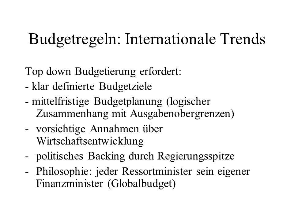 Budgetregeln: Internationale Trends Top down Budgetierung erfordert: - klar definierte Budgetziele - mittelfristige Budgetplanung (logischer Zusammenh