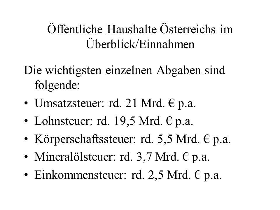 Öffentliche Haushalte Österreichs im Überblick/Einnahmen Die wichtigsten einzelnen Abgaben sind folgende: Umsatzsteuer: rd. 21 Mrd. p.a. Lohnsteuer: r