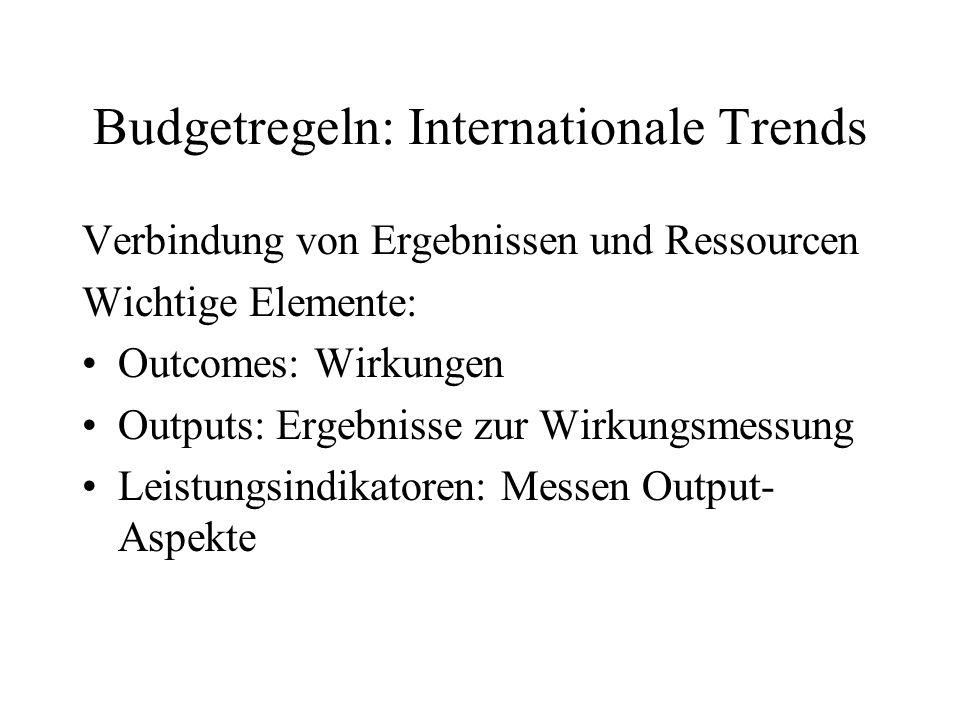 Budgetregeln: Internationale Trends Verbindung von Ergebnissen und Ressourcen Wichtige Elemente: Outcomes: Wirkungen Outputs: Ergebnisse zur Wirkungsm