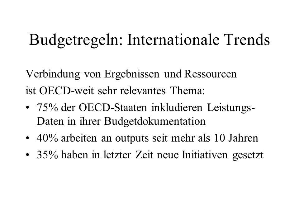 Budgetregeln: Internationale Trends Verbindung von Ergebnissen und Ressourcen ist OECD-weit sehr relevantes Thema: 75% der OECD-Staaten inkludieren Le
